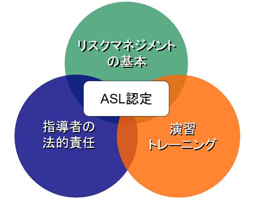 ASL_cclm2_500x393