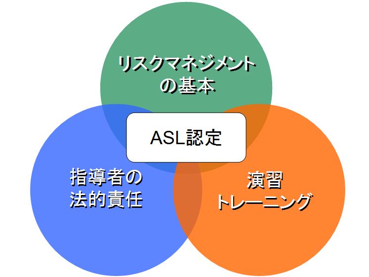 ASL_cclm3_500x393