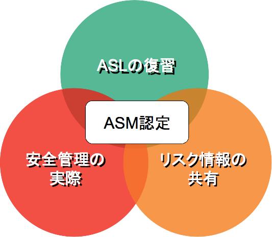 ASM_ccm