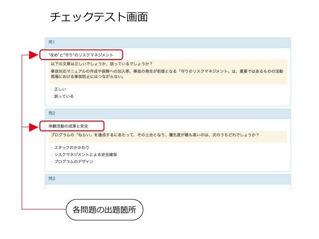 e-learn-test
