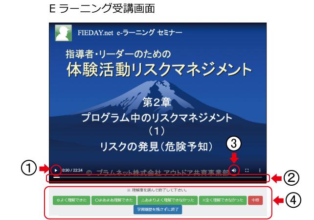 e-learn-movie